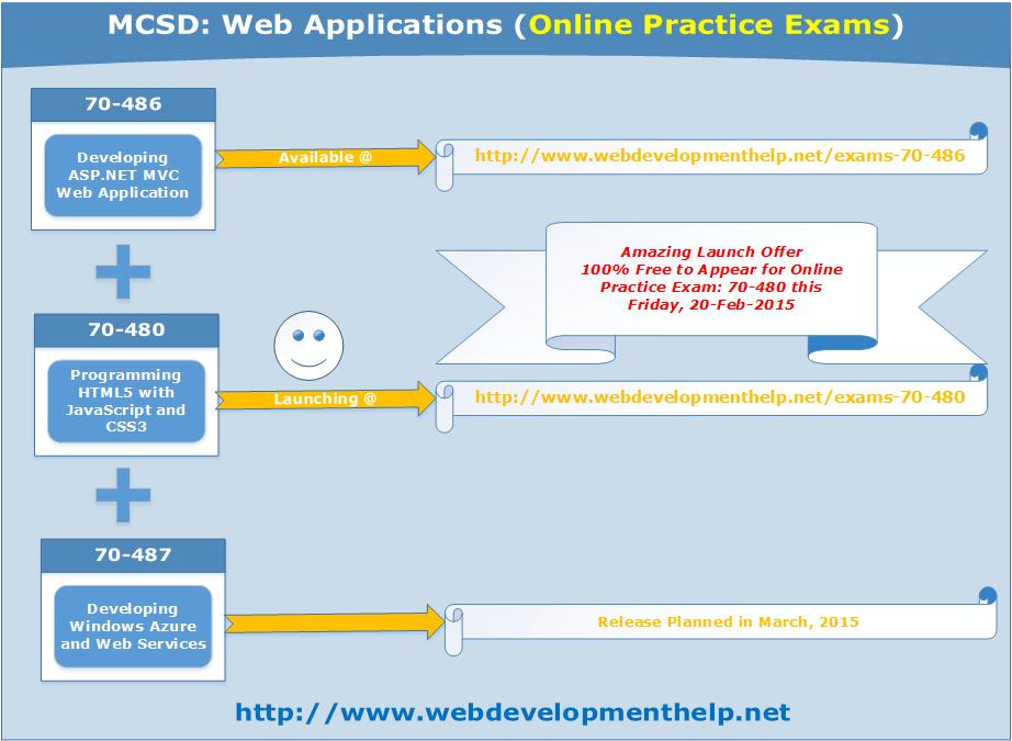 MCSD Web Applications