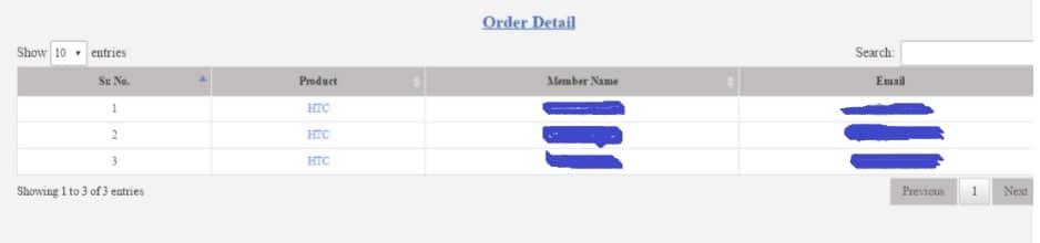 Online Store Order Details