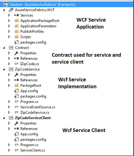 WCF Service in Visual Studio 2015