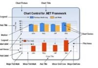 Charts in ASP.NET MVC