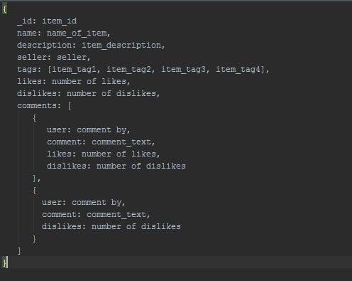 MongoDB Schema Tutorial