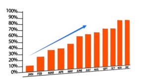 Making Money Graph