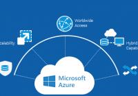 azure server-less apps