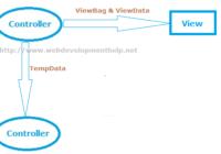 ViewData Vs ViewBag Vs TempData